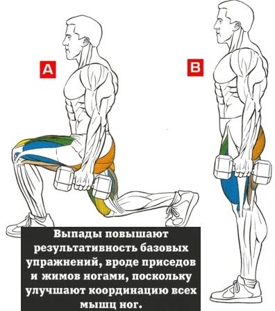 Как накачать ноги в домашних условиях если нет гантелей